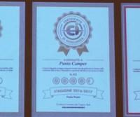 CI e Roller Team premiano i migliori Concessionari